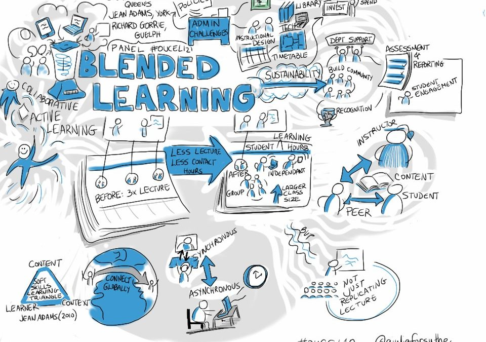Blended-Learning, chacun son rythme !